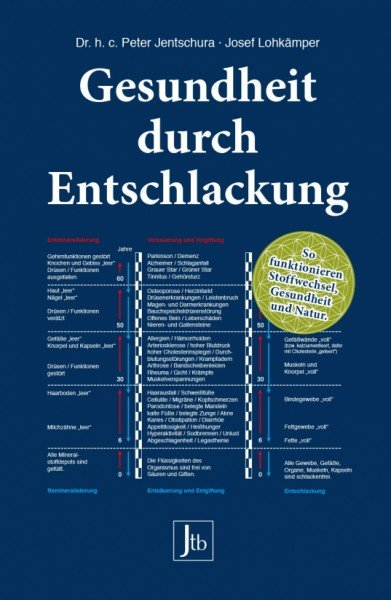 Verlag-Jentschura_Gesundheit-durch-Entschlackung